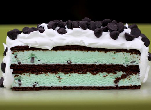 You're here: Home / recipes / cake / Chocolate Mint Icebox Cake