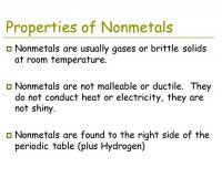 Solid nonmetals are usually brittle recipe